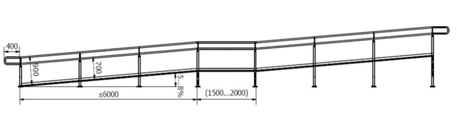 Stairman-Pandused-mõõdu