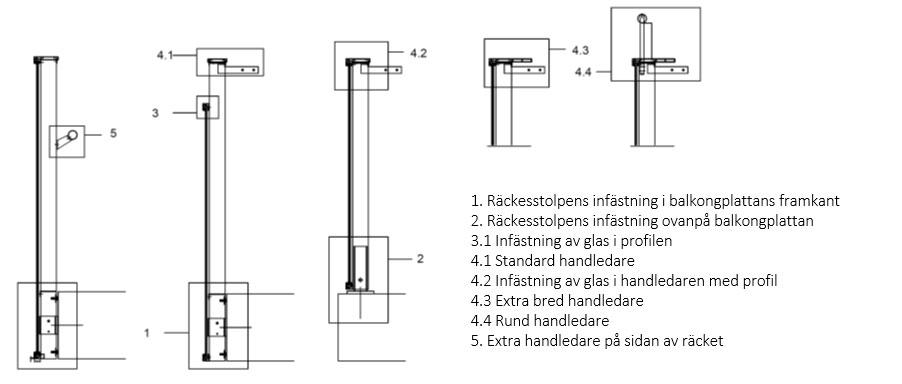 Stairman-piirde-LL70-tehnilised-andmed